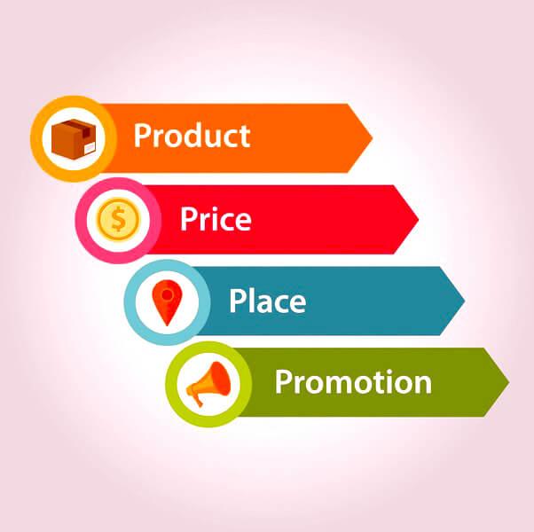 marketing part 2 (1)