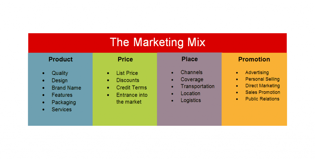 marketing part 2 (2)