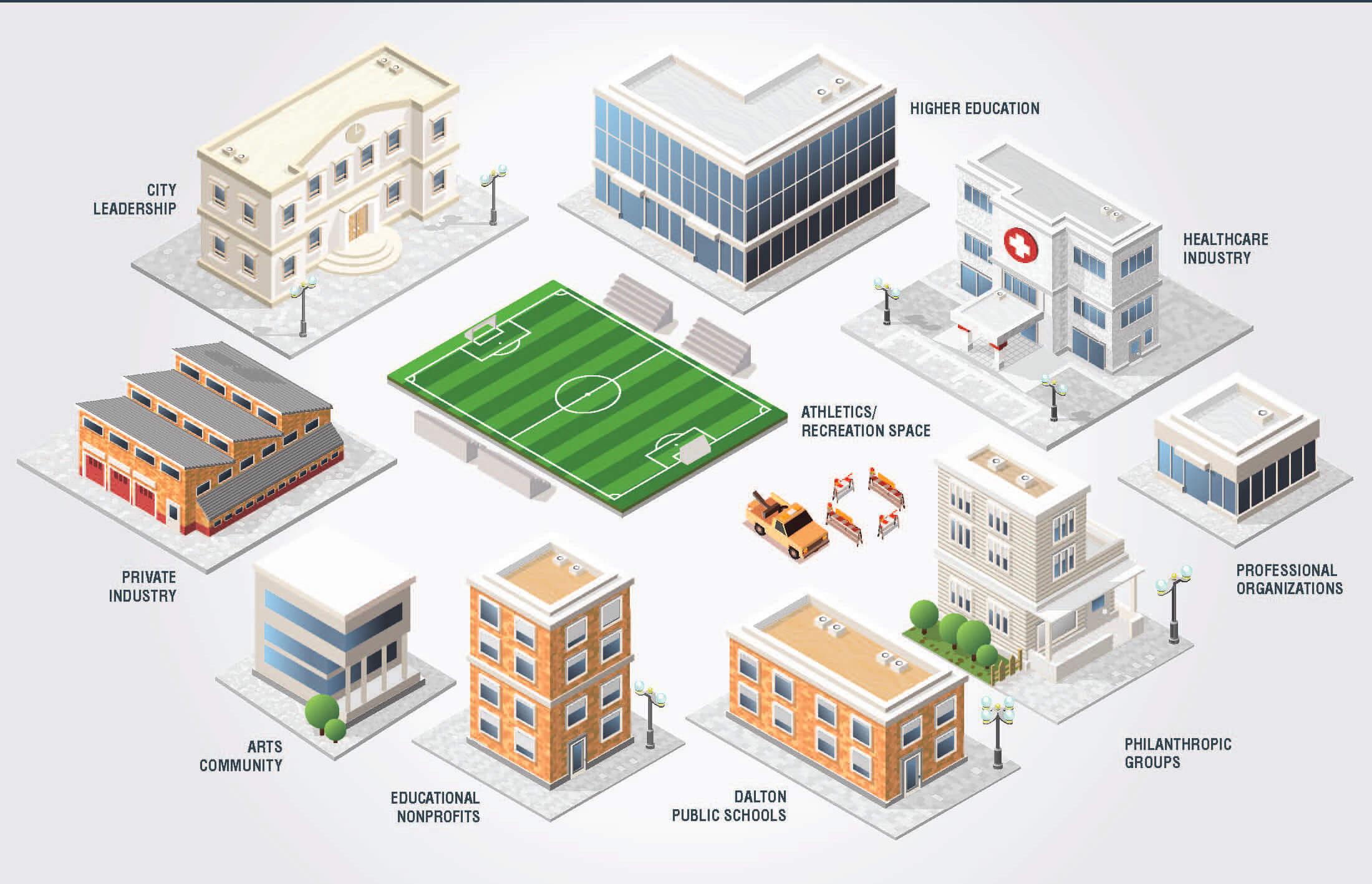 facility plan 1